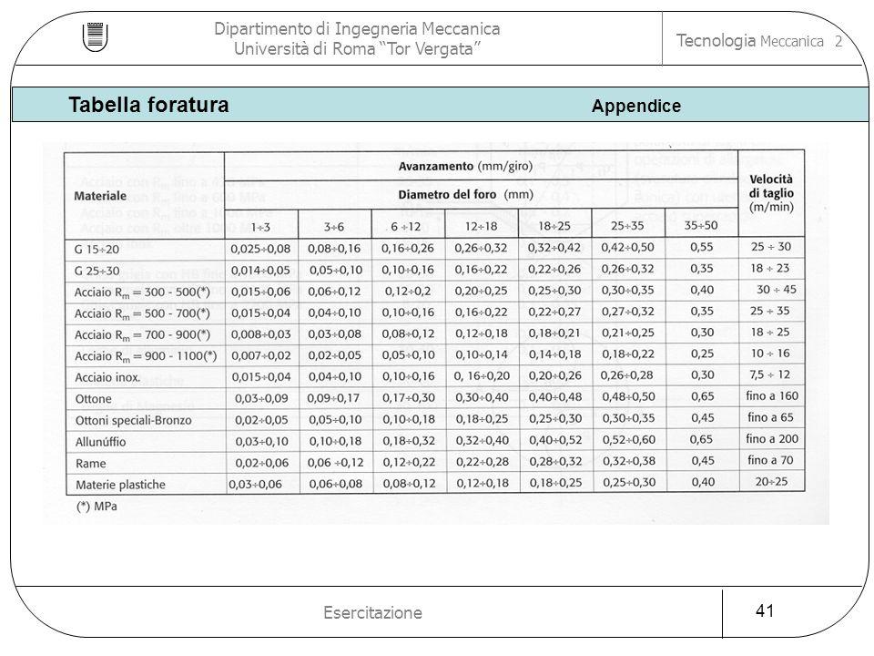 Dipartimento di Ingegneria Meccanica Università di Roma Tor Vergata Tecnologia Meccanica 2 Esercitazione 41 Tabella foratura Appendice