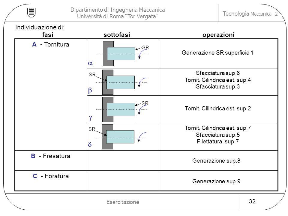 Dipartimento di Ingegneria Meccanica Università di Roma Tor Vergata Tecnologia Meccanica 2 Esercitazione 32 Individuazione di: fasi sottofasi operazio