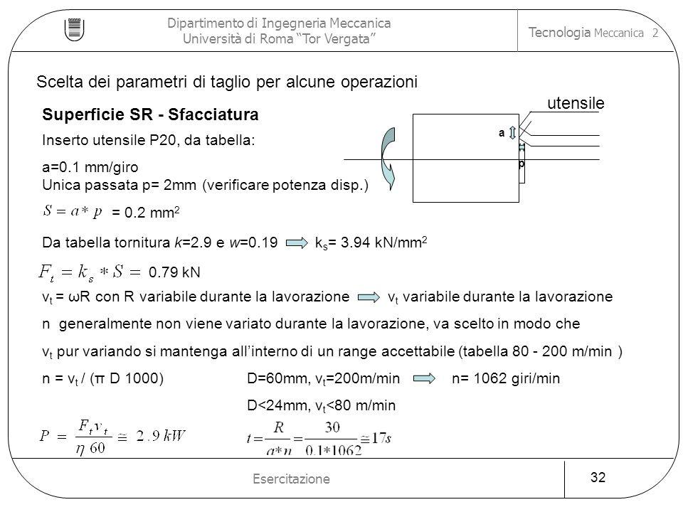 Dipartimento di Ingegneria Meccanica Università di Roma Tor Vergata Tecnologia Meccanica 2 Esercitazione 32 Scelta dei parametri di taglio per alcune