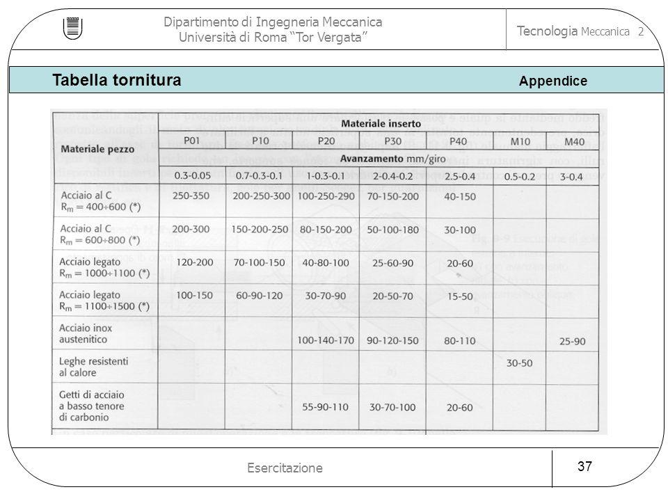 Dipartimento di Ingegneria Meccanica Università di Roma Tor Vergata Tecnologia Meccanica 2 Esercitazione 37 Tabella tornitura Appendice