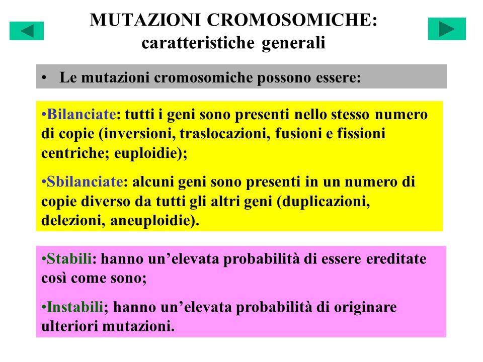 MUTAZIONI CROMOSOMICHE: caratteristiche generali Le mutazioni cromosomiche possono essere: Bilanciate: tutti i geni sono presenti nello stesso numero