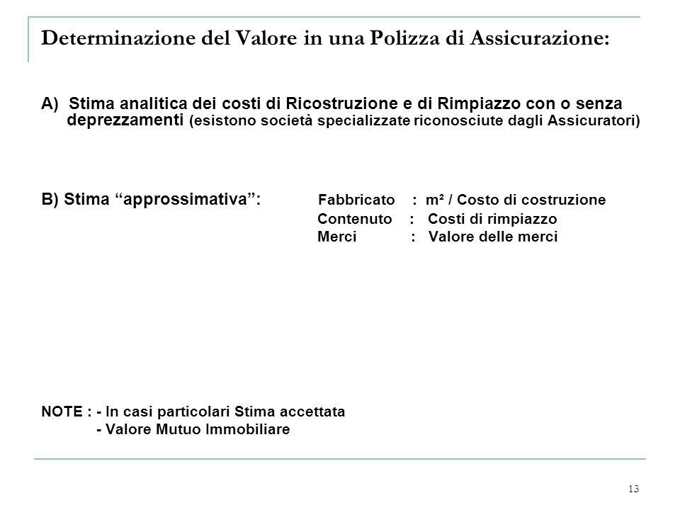 13 Determinazione del Valore in una Polizza di Assicurazione: A) Stima analitica dei costi di Ricostruzione e di Rimpiazzo con o senza deprezzamenti (