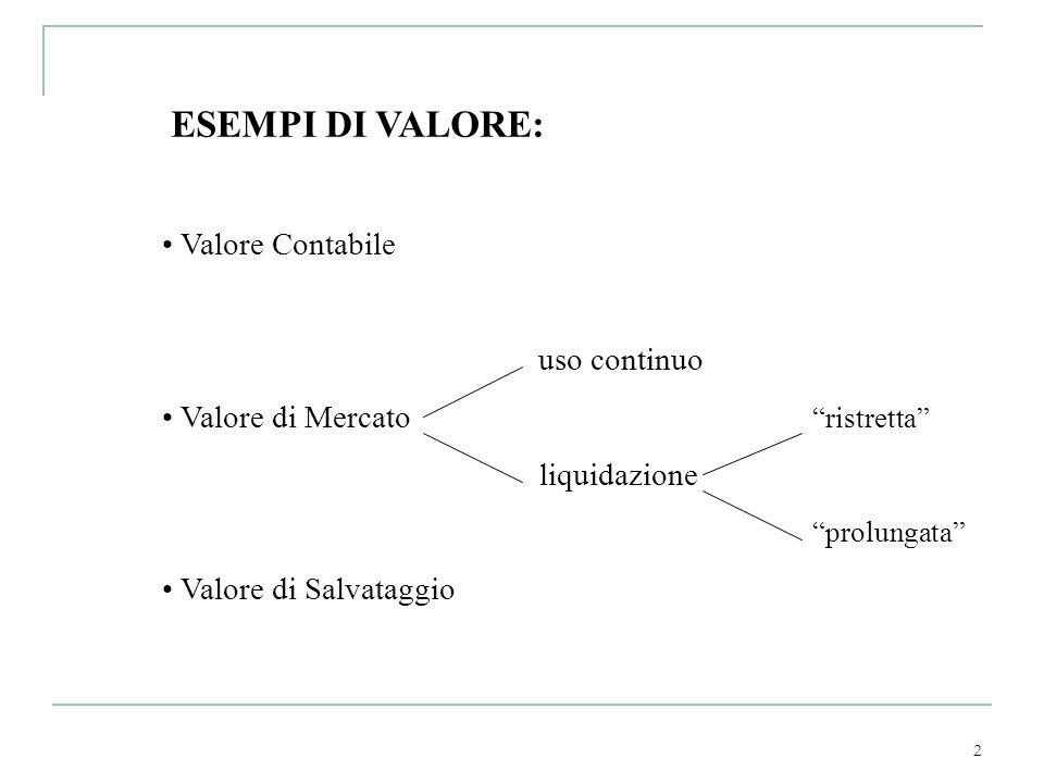 2 Valore Contabile uso continuo Valore di Mercato ristretta liquidazione prolungata Valore di Salvataggio ESEMPI DI VALORE: