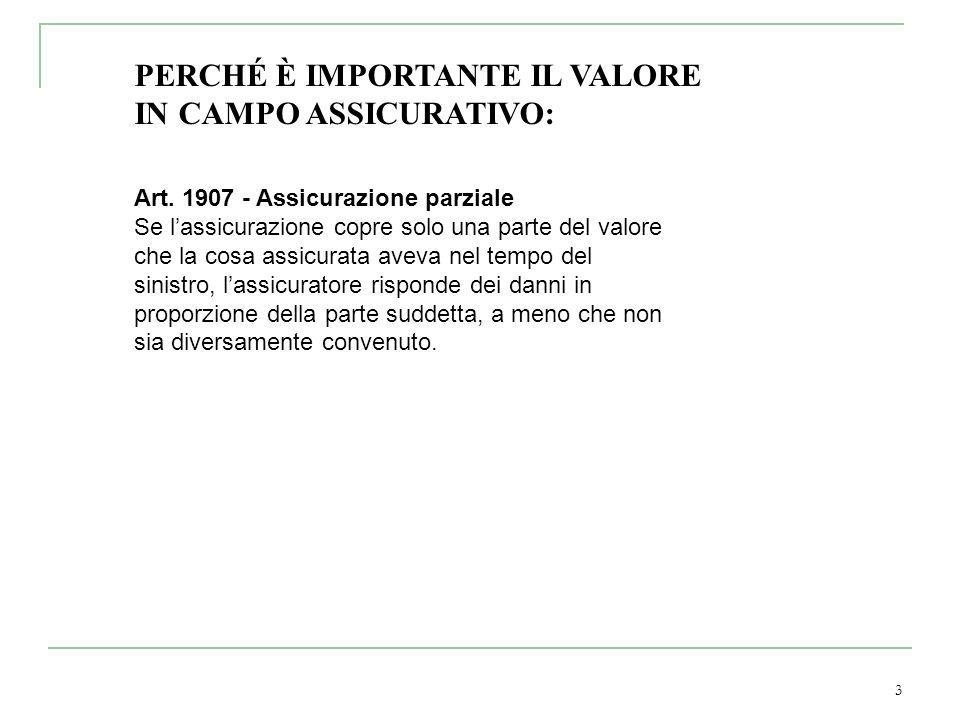3 PERCHÉ È IMPORTANTE IL VALORE IN CAMPO ASSICURATIVO: Art. 1907 - Assicurazione parziale Se lassicurazione copre solo una parte del valore che la cos