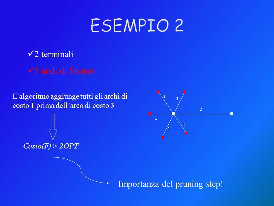 ....... 1 3 1 1 1 1 2 terminali 5 nodi di Steiner Lalgoritmo aggiunge tutti gli archi di costo 1 prima dellarco di costo 3 Costo(F) > 2OPT Importanza