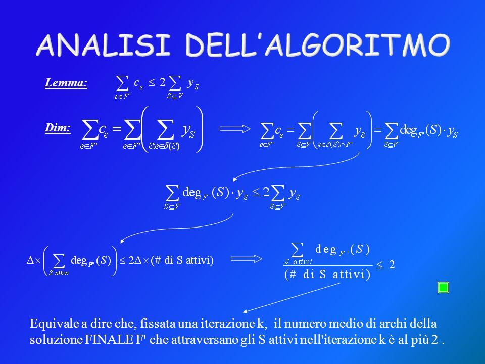 Lemma: Dim: Equivale a dire che, fissata una iterazione k, il numero medio di archi della soluzione FINALE F che attraversano gli S attivi nell iterazione k è al più 2.