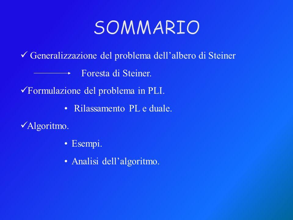 Generalizzazione del problema dellalbero di Steiner Foresta di Steiner. Formulazione del problema in PLI. Rilassamento PL e duale. Algoritmo. Esempi.