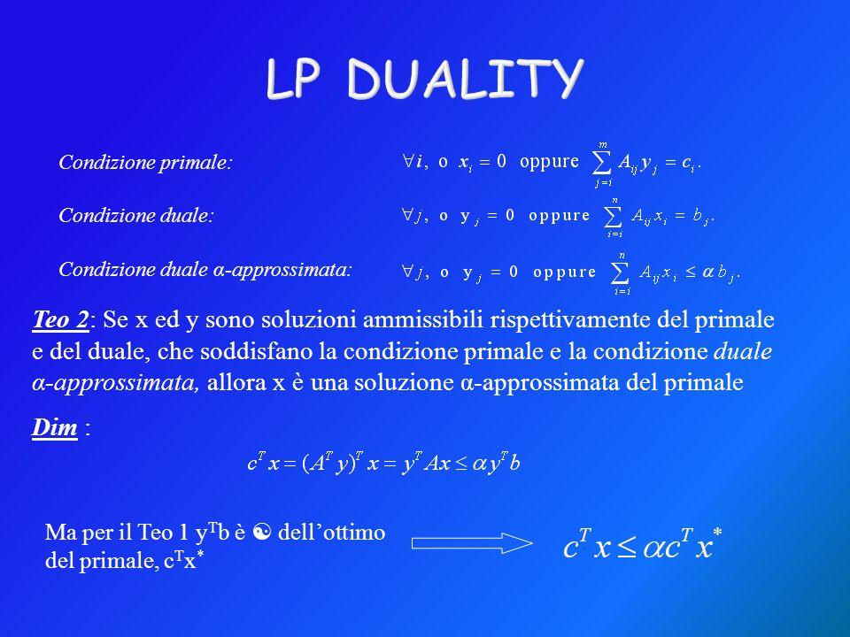 Condizione primale: Condizione duale: Condizione duale α-approssimata: Teo 2: Se x ed y sono soluzioni ammissibili rispettivamente del primale e del duale, che soddisfano la condizione primale e la condizione duale α-approssimata, allora x è una soluzione α-approssimata del primale Dim : Ma per il Teo 1 y T b è dellottimo del primale, c T x *