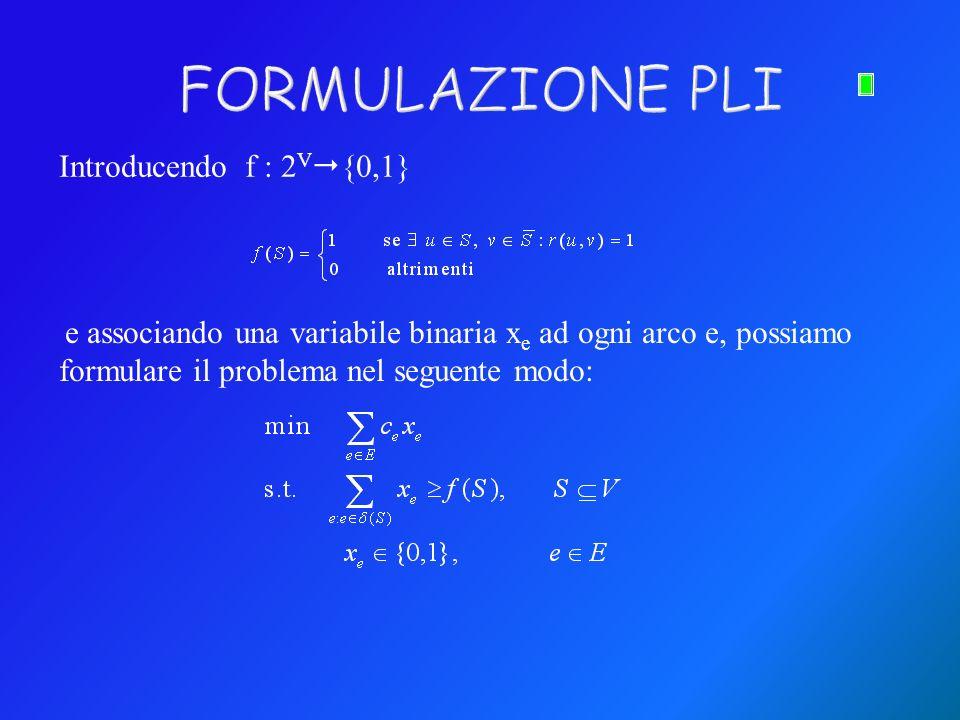 Introducendo f : 2 V {0,1} e associando una variabile binaria x e ad ogni arco e, possiamo formulare il problema nel seguente modo: FORMULAZIONE PLI