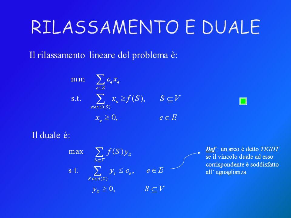 Il rilassamento lineare del problema è: Il duale è: Def : un arco è detto TIGHT se il vincolo duale ad esso corrispondente è soddisfatto all uguaglianza RILASSAMENTO E DUALE