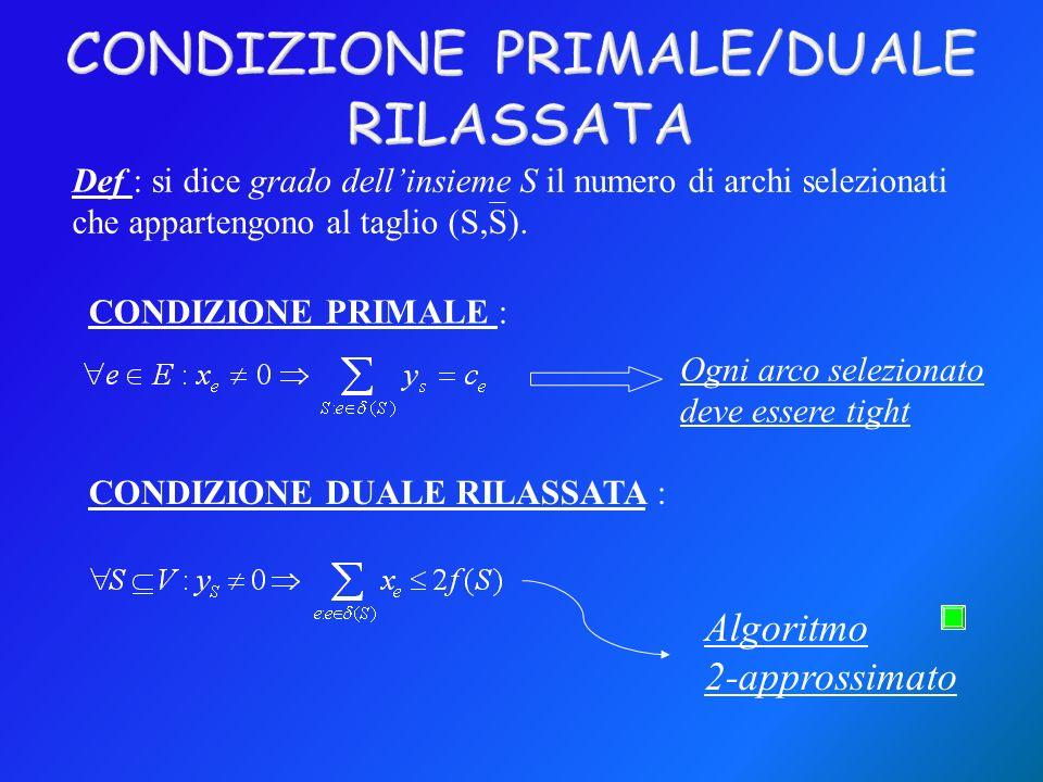Def : si dice grado dellinsieme S il numero di archi selezionati che appartengono al taglio (S,S). CONDIZIONE PRIMALE : Ogni arco selezionato deve ess