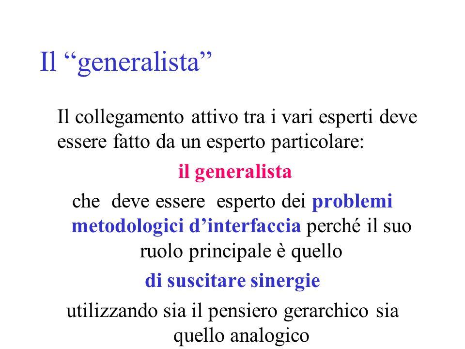 Il generalista Il collegamento attivo tra i vari esperti deve essere fatto da un esperto particolare: il generalista che deve essere esperto dei problemi metodologici dinterfaccia perché il suo ruolo principale è quello di suscitare sinergie utilizzando sia il pensiero gerarchico sia quello analogico