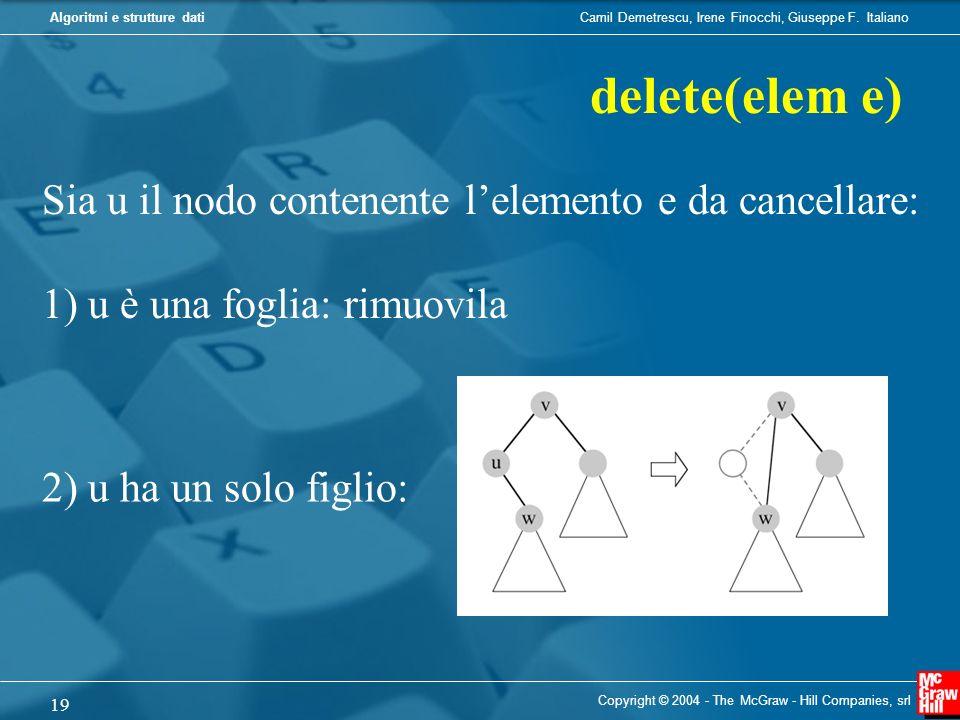 Camil Demetrescu, Irene Finocchi, Giuseppe F. ItalianoAlgoritmi e strutture dati Copyright © 2004 - The McGraw - Hill Companies, srl 19 delete(elem e)