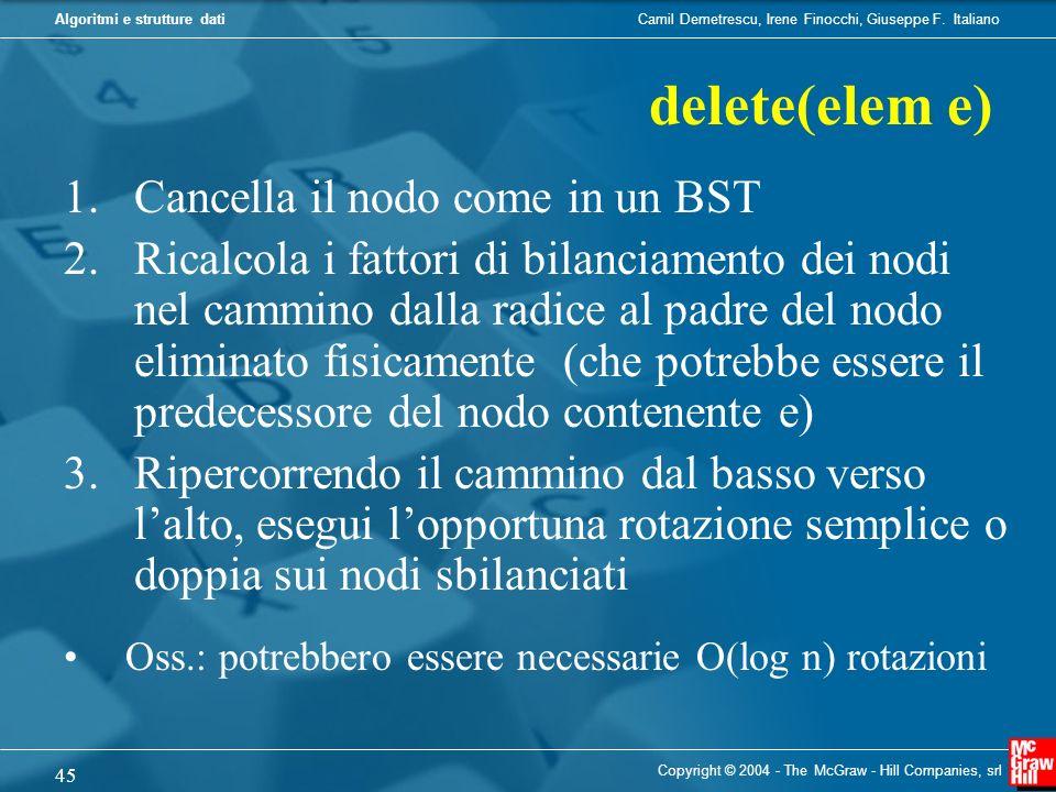 Camil Demetrescu, Irene Finocchi, Giuseppe F. ItalianoAlgoritmi e strutture dati Copyright © 2004 - The McGraw - Hill Companies, srl 45 delete(elem e)