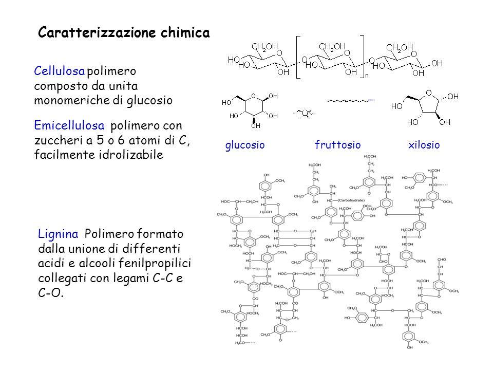 Olio vegetale L olio vegetale è una miscela di: Acidi grassi liberi Glicerolo Monogliceridi, Digliceridi, Trigliceridi Fosfatidi Lipoproteine Glicolipidi Cere Terpeni e altri composti Tra tutti i componenti gli acidi grassi liberi e il glicerolo sono i più importanti