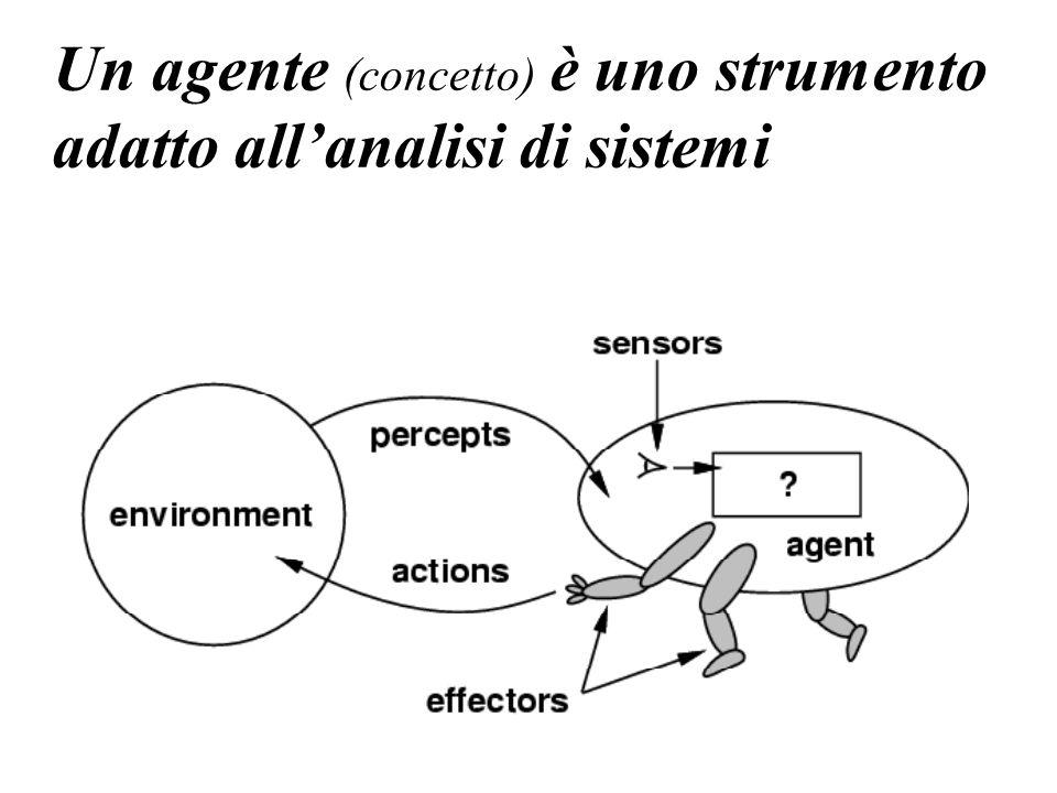 Agenti razionali reali Limiti computazionali impediscono di raggiungere la perfetta razionalità Negli agenti razionali reali esisteranno varie modalità per la modellazione di Autonomia e capacità di apprendimento Valutazione delle prestazioni Agente con la migliore prestazione come per un qualunque sistema