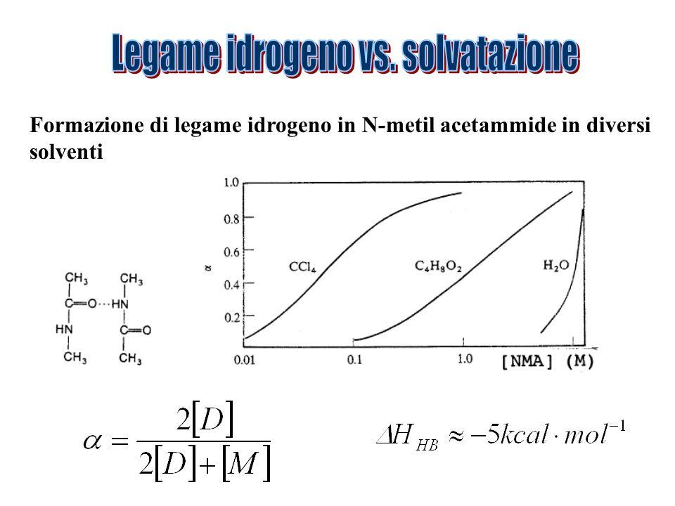 Formazione di legame idrogeno in N-metil acetammide in diversi solventi