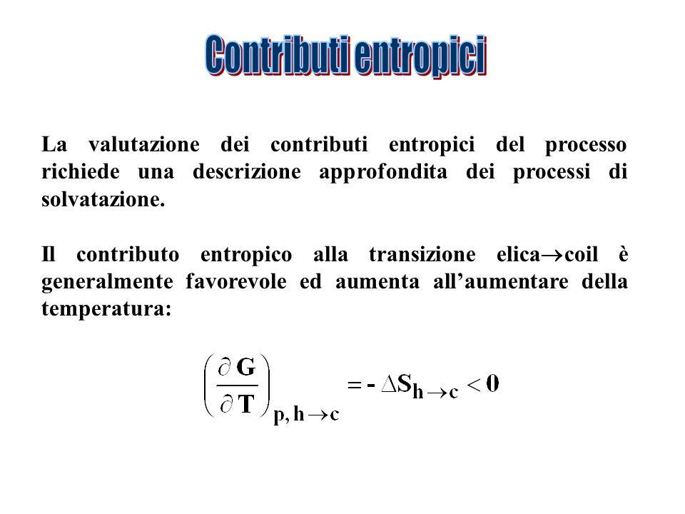 La valutazione dei contributi entropici del processo richiede una descrizione approfondita dei processi di solvatazione. Il contributo entropico alla