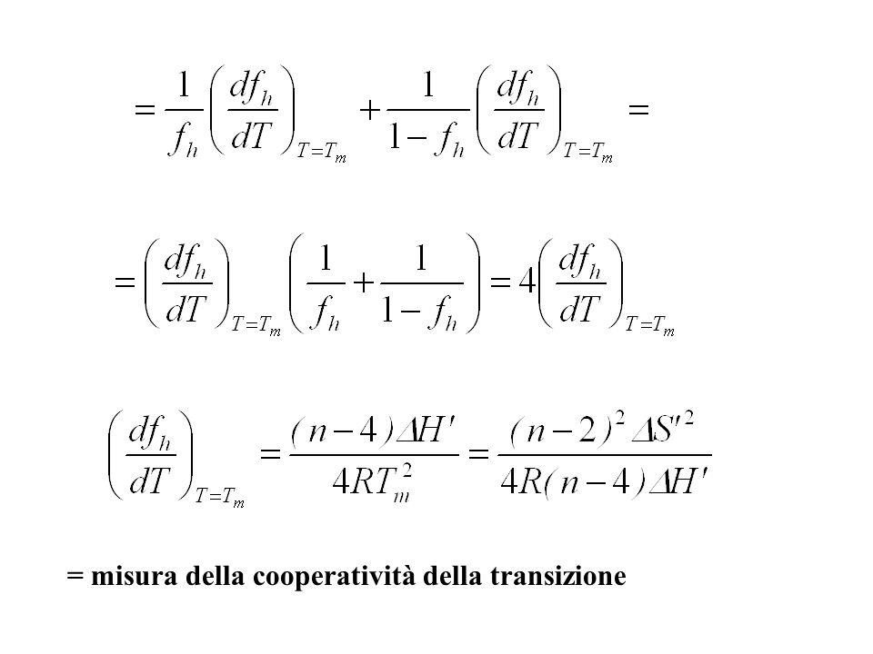 = misura della cooperatività della transizione