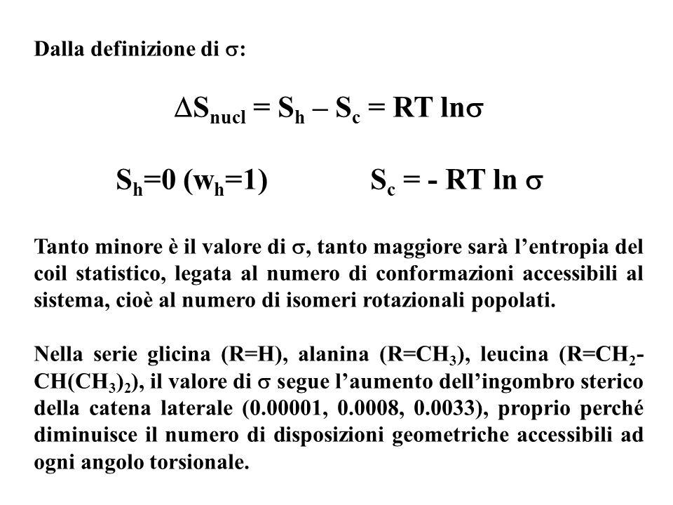 Dalla definizione di : S nucl = S h – S c = RT ln S h =0 (w h =1)S c = - RT ln Tanto minore è il valore di, tanto maggiore sarà lentropia del coil sta