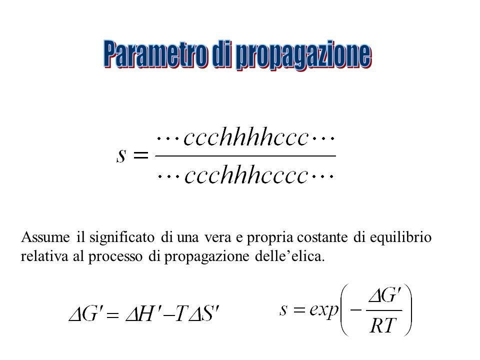 Assume il significato di una vera e propria costante di equilibrio relativa al processo di propagazione delleelica.