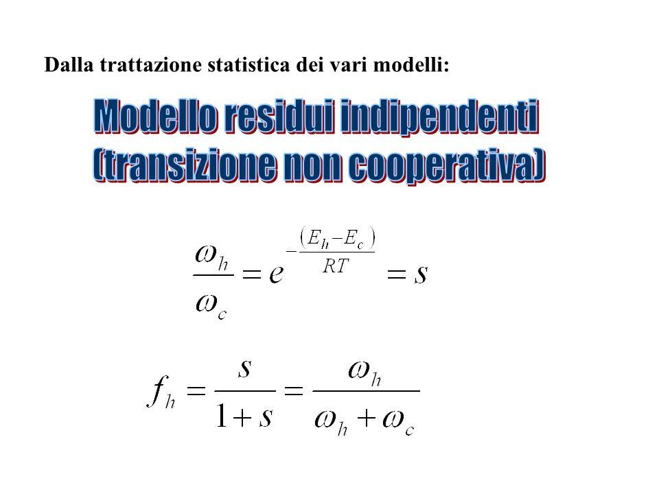 Dalla trattazione statistica dei vari modelli: