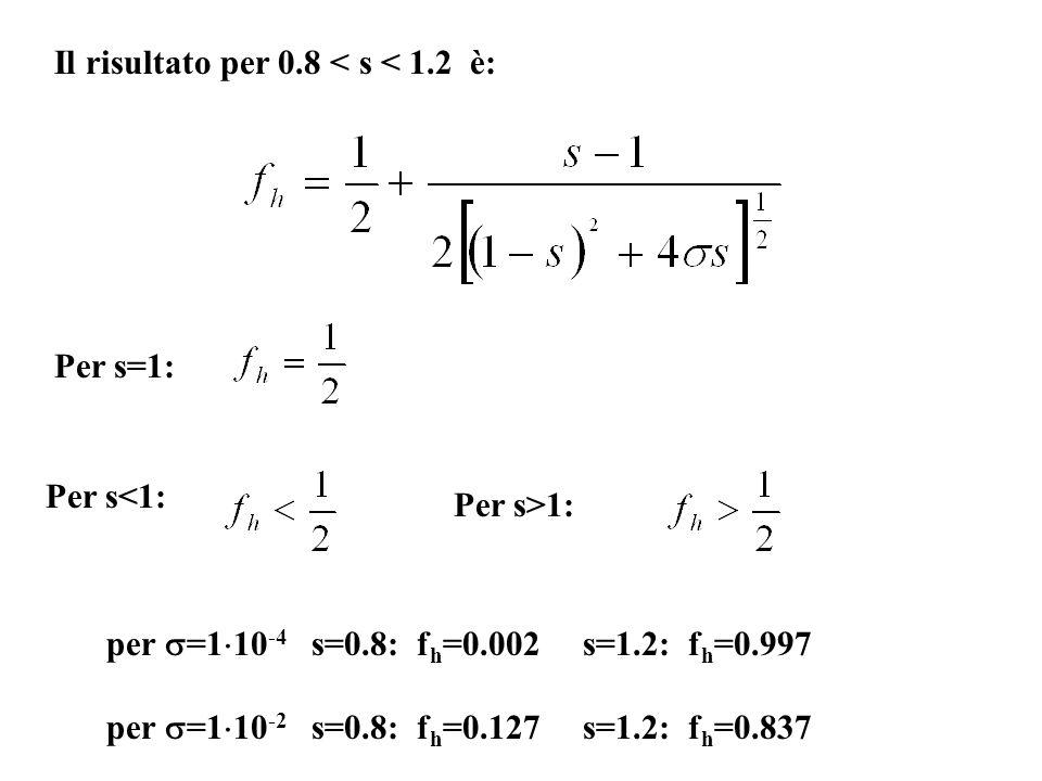 Il risultato per 0.8 < s < 1.2 è: Per s=1: Per s<1: Per s>1: per =1 10 -4 s=0.8: f h =0.002 s=1.2: f h =0.997 per =1 10 -2 s=0.8: f h =0.127 s=1.2: f