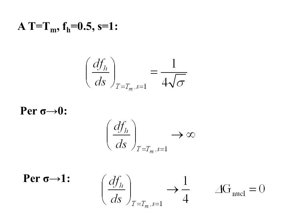 A T=T m, f h =0.5, s=1: Per σ0: Per σ1:
