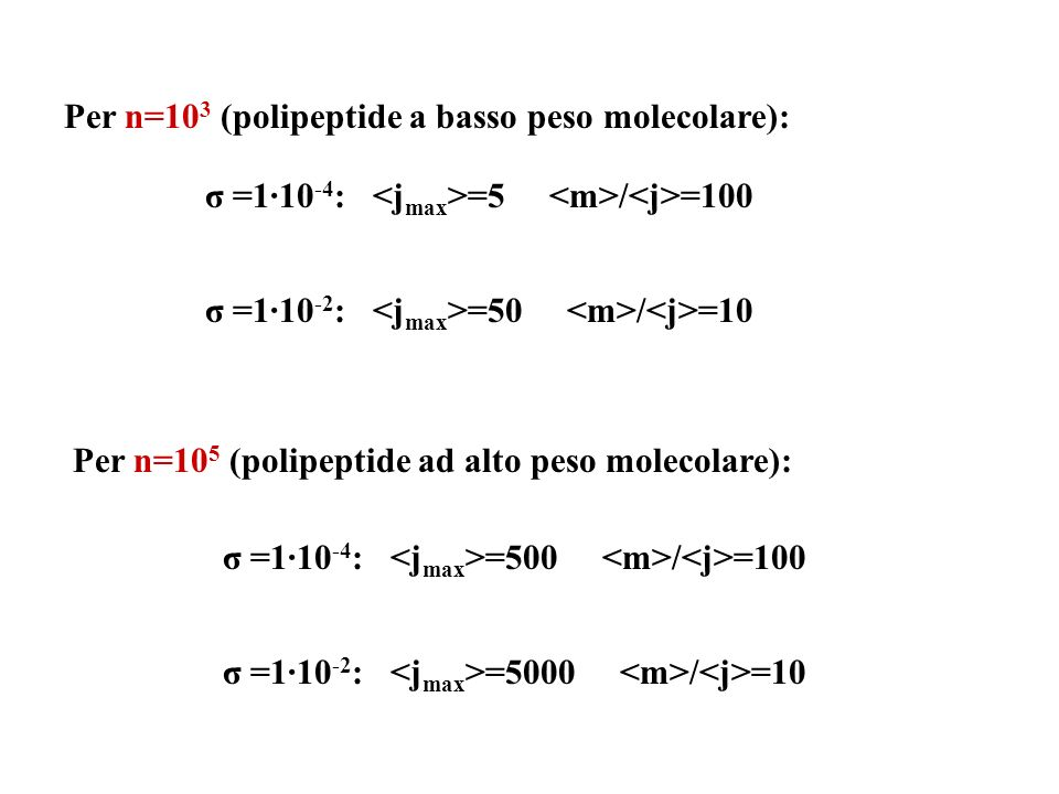 Per n=10 3 (polipeptide a basso peso molecolare): σ =1·10 -4 : =5 / =100 σ =1·10 -2 : =50 / =10 Per n=10 5 (polipeptide ad alto peso molecolare): σ =1