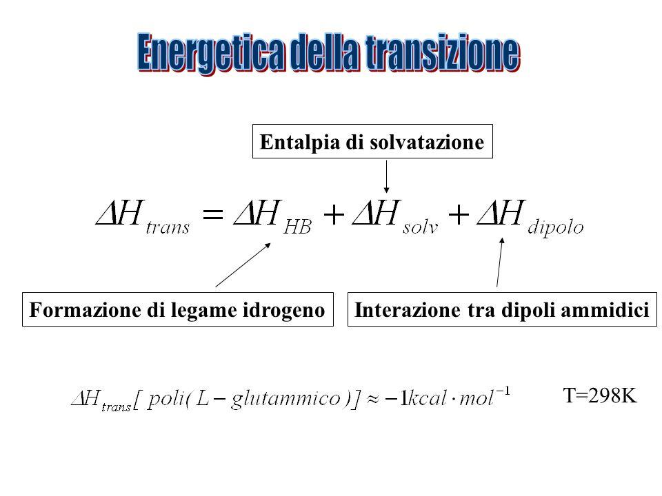 Formazione di legame idrogeno Entalpia di solvatazione Interazione tra dipoli ammidici T=298K