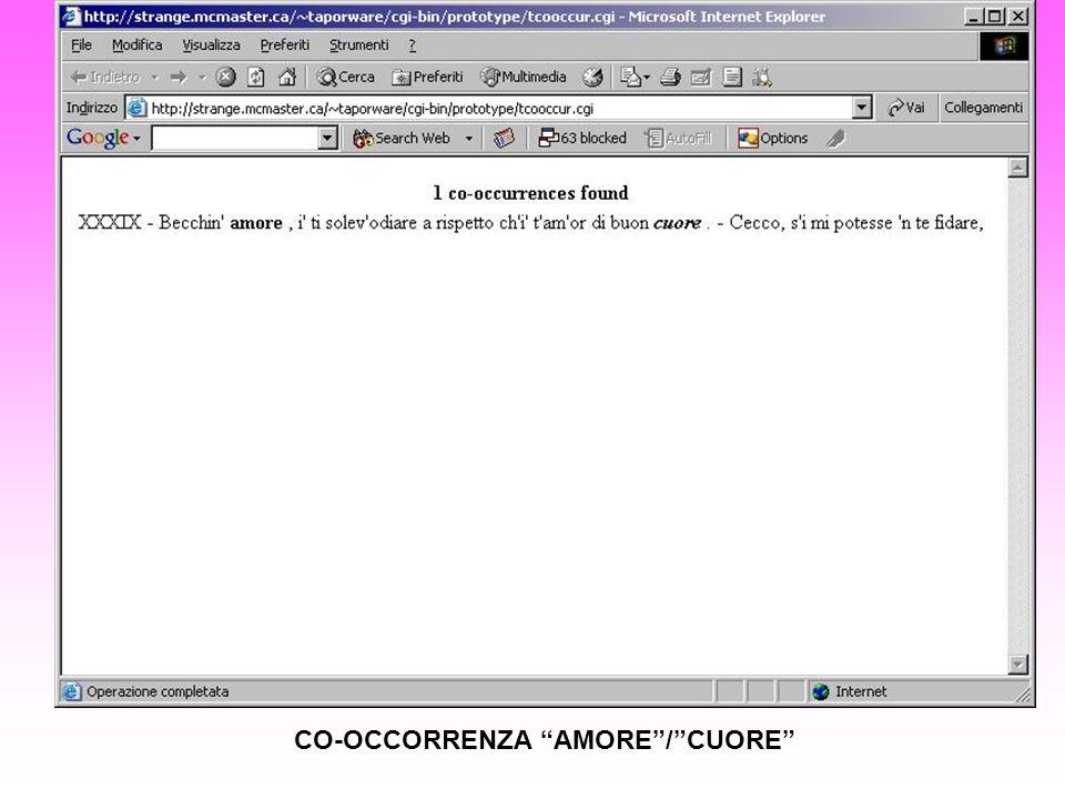 CO-OCCORRENZA AMORE/CUORE