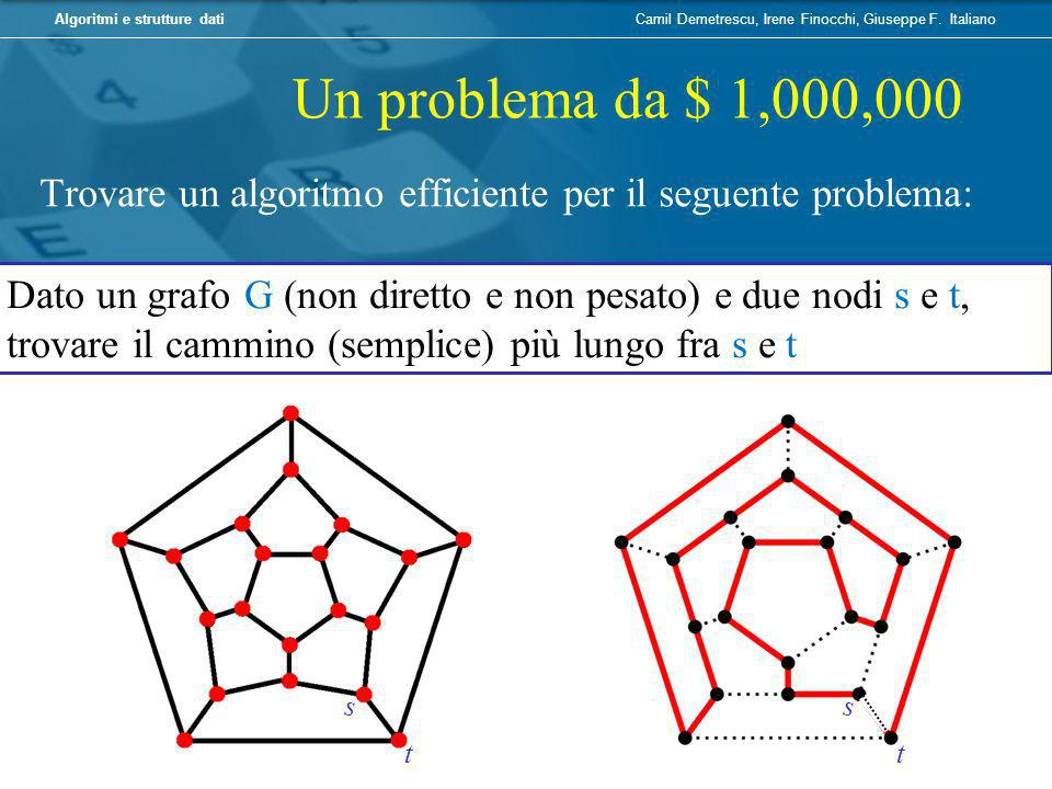 Camil Demetrescu, Irene Finocchi, Giuseppe F. ItalianoAlgoritmi e strutture dati Un problema da $ 1,000,000 Trovare un algoritmo efficiente per il seg
