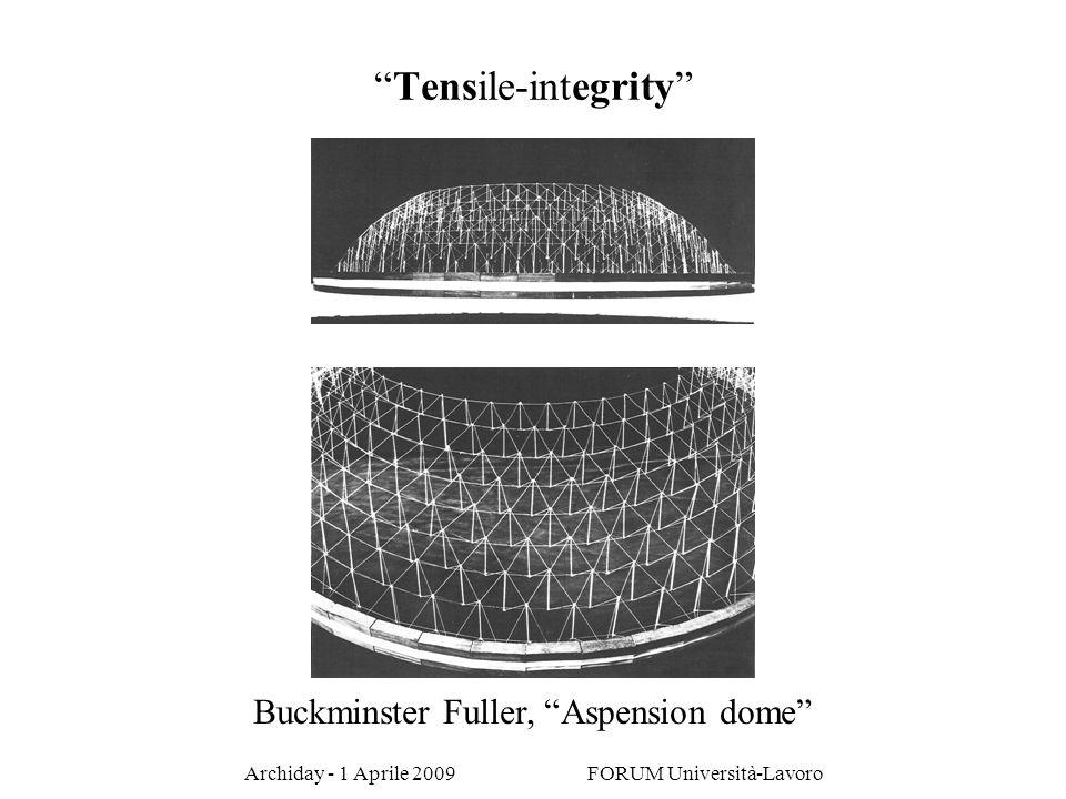 Archiday - 1 Aprile 2009 FORUM Università-Lavoro Tensile-integrity Buckminster Fuller, Aspension dome