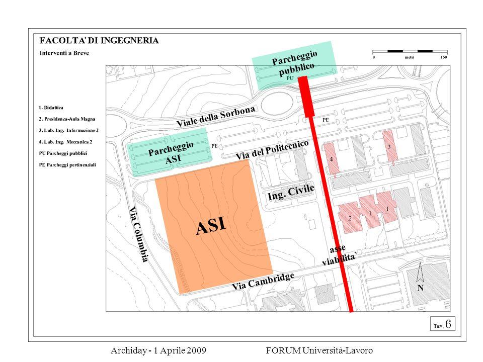 ASI Ing. Civile Parcheggio pubblico Parcheggio ASI asse viabilita` Viale della Sorbona Via Columbia Via del Politecnico Via Cambridge