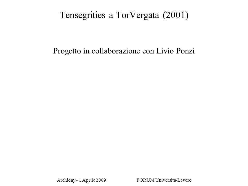 Archiday - 1 Aprile 2009 FORUM Università-Lavoro Tensegrities a TorVergata (2001) Progetto in collaborazione con Livio Ponzi