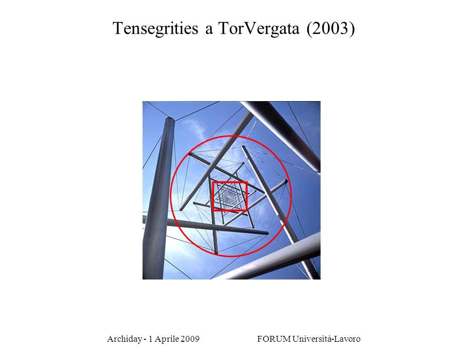Archiday - 1 Aprile 2009 FORUM Università-Lavoro Tensegrities a TorVergata (2003)