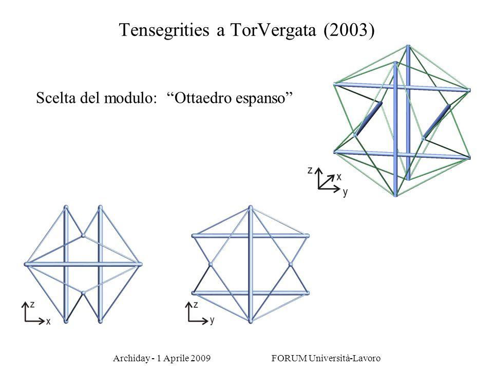 Archiday - 1 Aprile 2009 FORUM Università-Lavoro Scelta del modulo: Ottaedro espanso Tensegrities a TorVergata (2003)