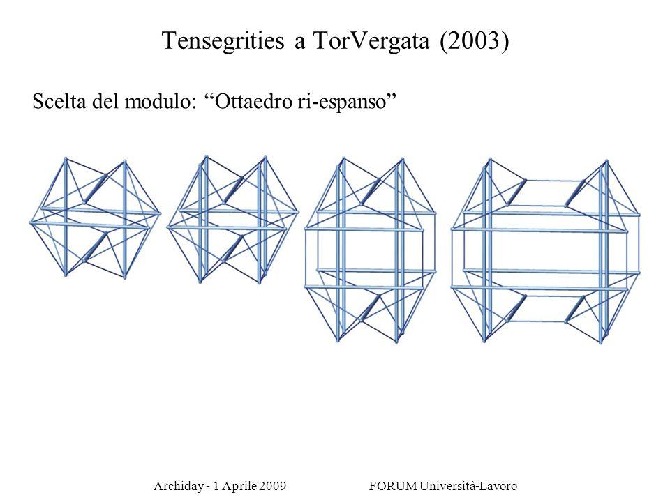 Archiday - 1 Aprile 2009 FORUM Università-Lavoro Scelta del modulo: Ottaedro ri-espanso Tensegrities a TorVergata (2003)