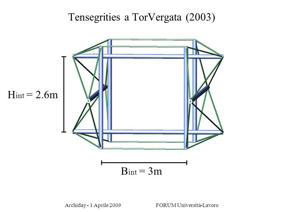 H int = 2.6m B int = 3m Tensegrities a TorVergata (2003)