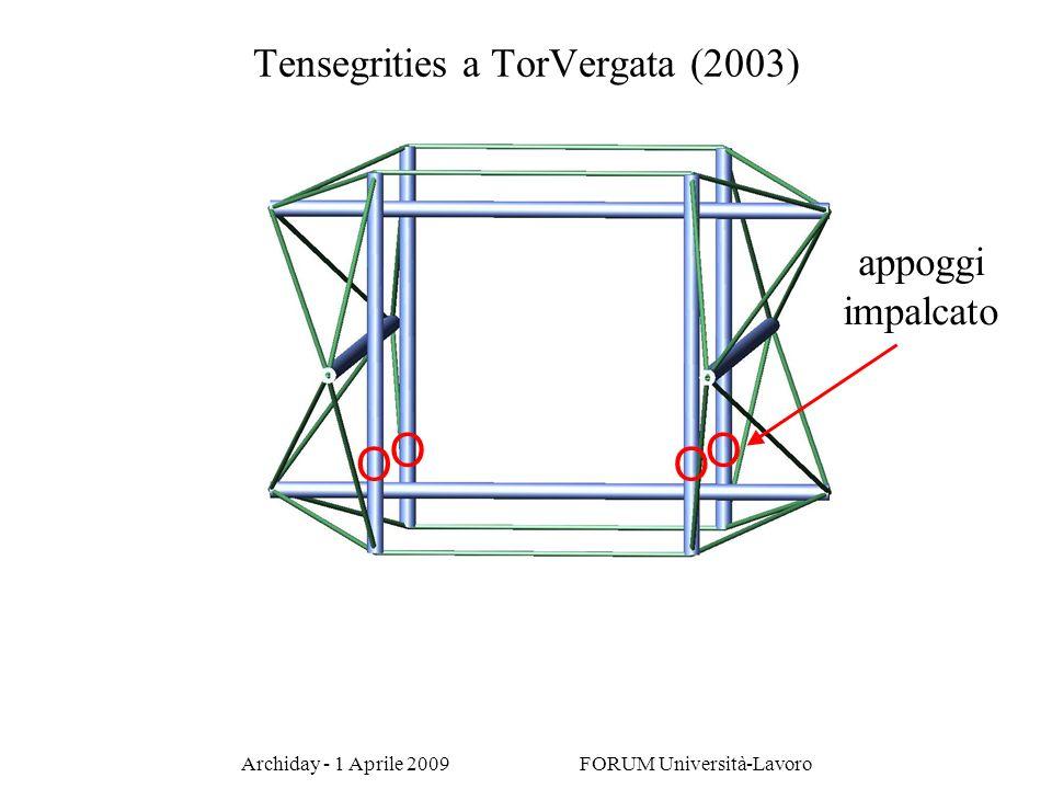 Archiday - 1 Aprile 2009 FORUM Università-Lavoro O O O O appoggi impalcato Tensegrities a TorVergata (2003)