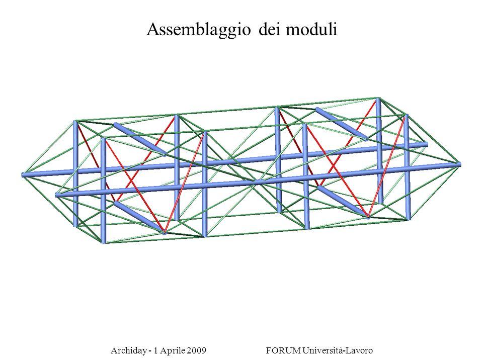 Archiday - 1 Aprile 2009 FORUM Università-Lavoro Assemblaggio dei moduli