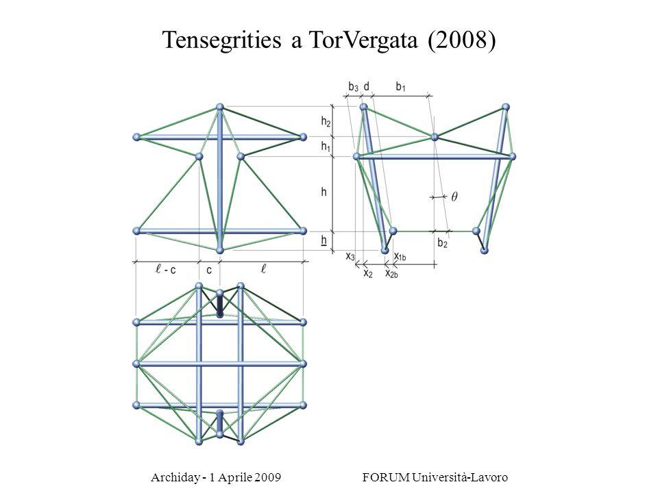 Tensegrities a TorVergata (2008)