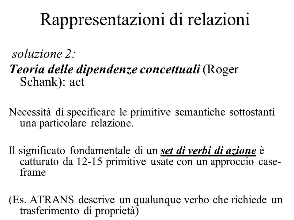 Rappresentazioni di relazioni soluzione 2: Teoria delle dipendenze concettuali (Roger Schank): act Necessità di specificare le primitive semantiche sottostanti una particolare relazione.