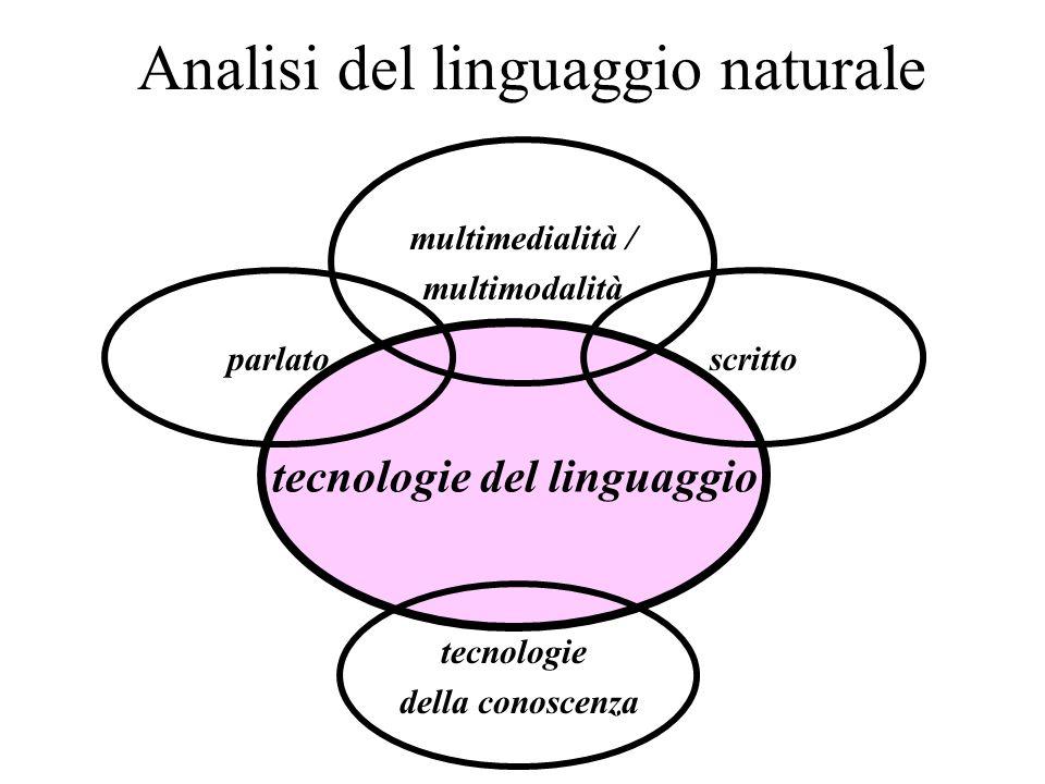 Analisi del linguaggio naturale tecnologie del linguaggio multimedialità / multimodalità scrittoparlato tecnologie della conoscenza