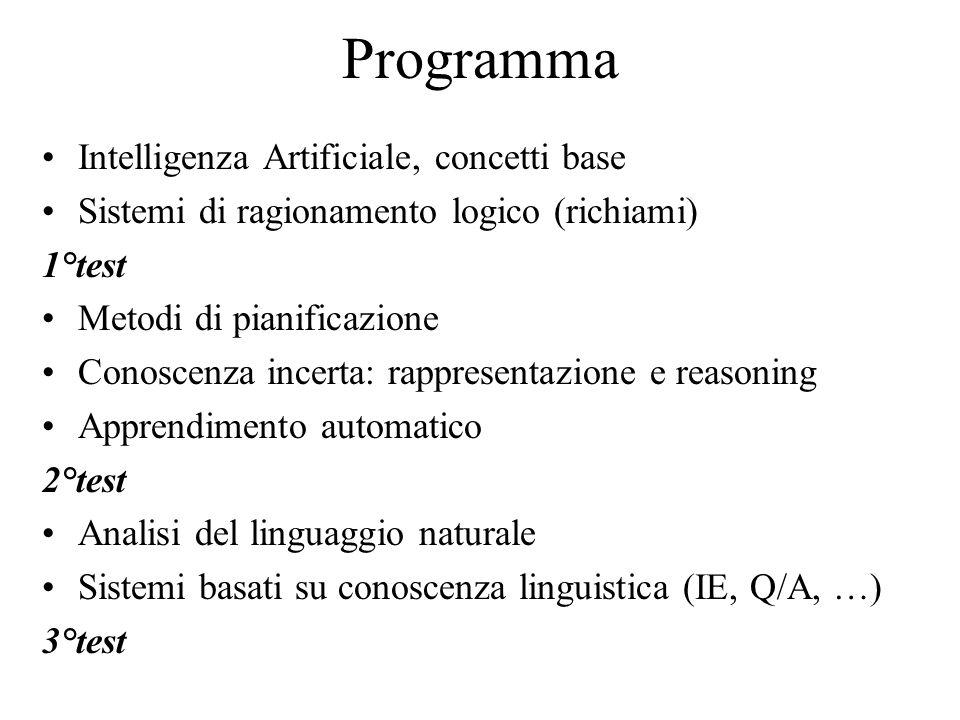 Programma Intelligenza Artificiale, concetti base Sistemi di ragionamento logico (richiami) 1°test Metodi di pianificazione Conoscenza incerta: rappresentazione e reasoning Apprendimento automatico 2°test Analisi del linguaggio naturale Sistemi basati su conoscenza linguistica (IE, Q/A, …) 3°test