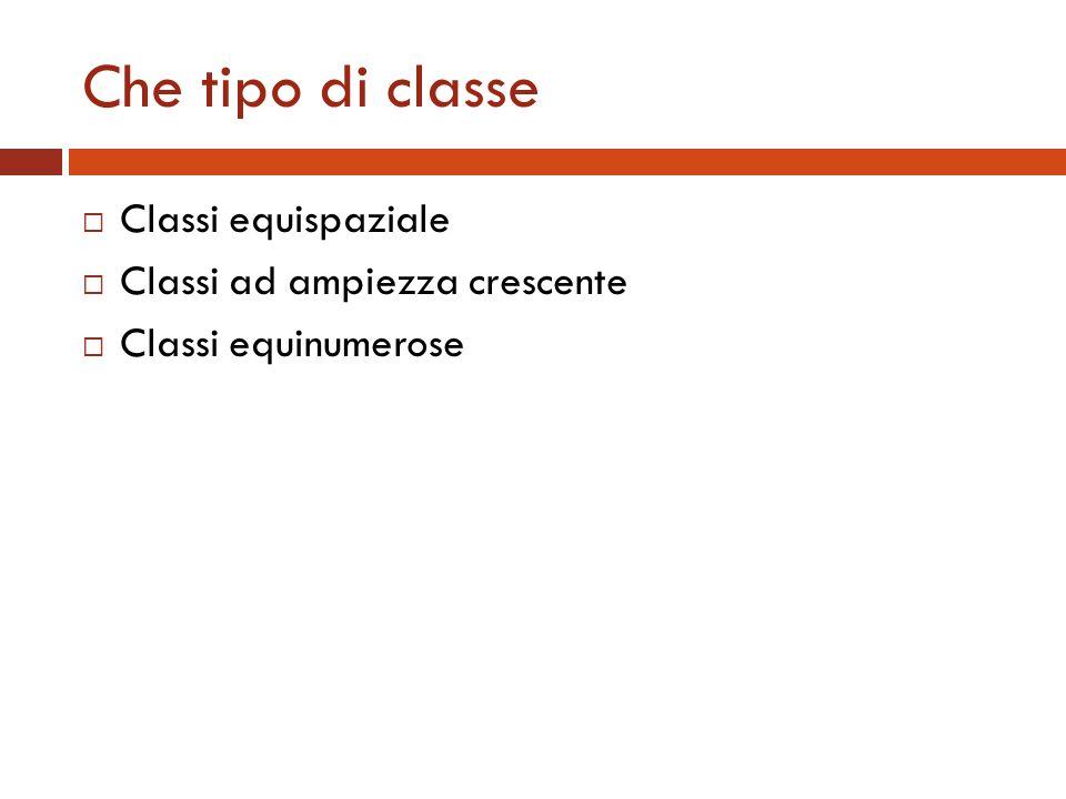 Che tipo di classe Classi equispaziale Classi ad ampiezza crescente Classi equinumerose
