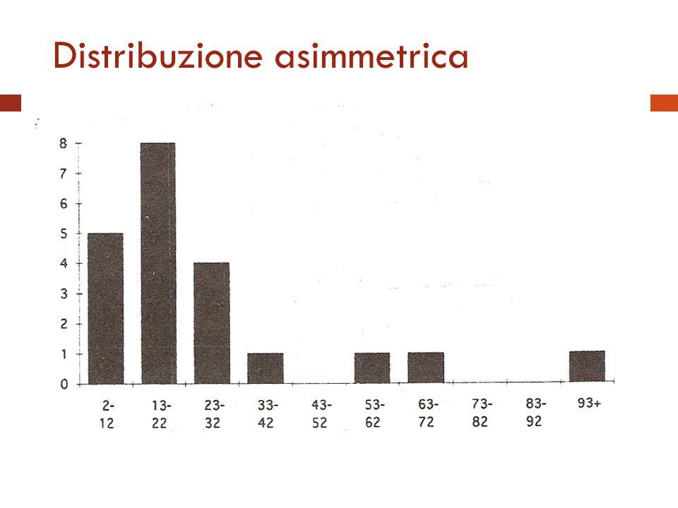 Distribuzione asimmetrica