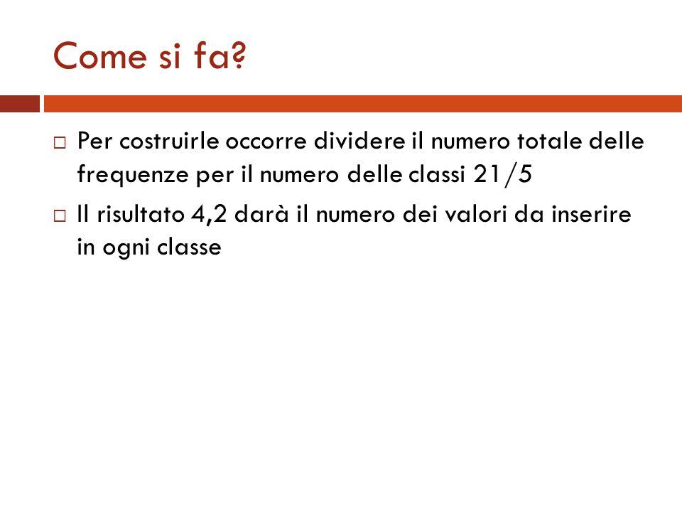 Come si fa? Per costruirle occorre dividere il numero totale delle frequenze per il numero delle classi 21/5 Il risultato 4,2 darà il numero dei valor