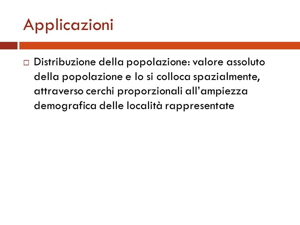 Applicazioni Distribuzione della popolazione: valore assoluto della popolazione e lo si colloca spazialmente, attraverso cerchi proporzionali allampie