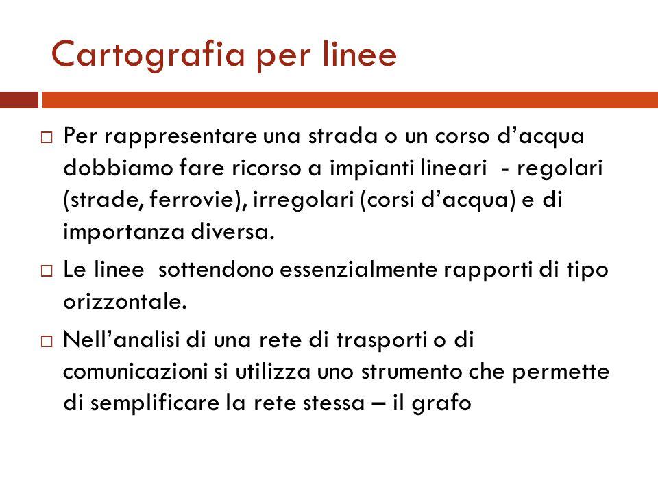 Cartografia per linee Per rappresentare una strada o un corso dacqua dobbiamo fare ricorso a impianti lineari - regolari (strade, ferrovie), irregolar